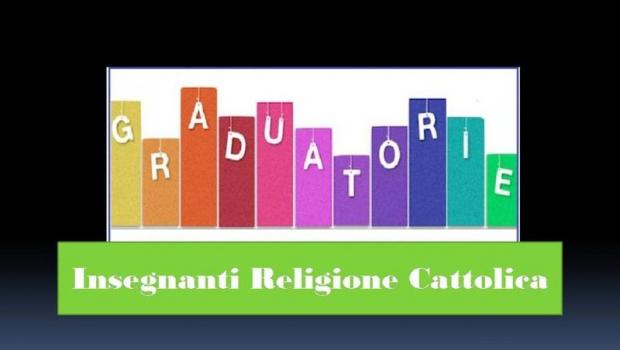 Calendario Liturgico Mariano 2020.Comunicazioni Ai Docenti Archivi Diocesi Di Ragusa